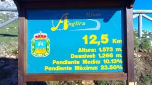 Cartel del Angliru.