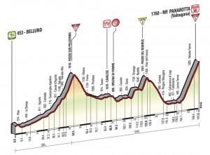 Perfil de la 18ª etapa © Giro