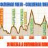 La etapa de Colmenar Viejo © Vuelta Madrid