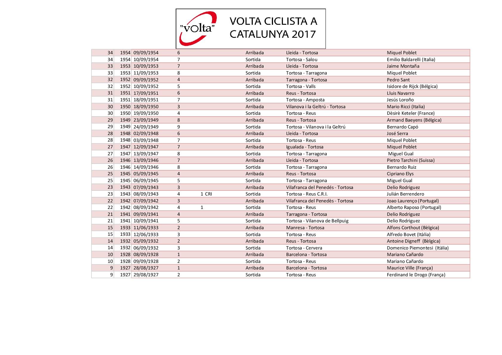 historial-tortosa-v2-002