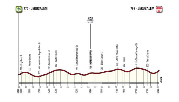 Giro-2018-01