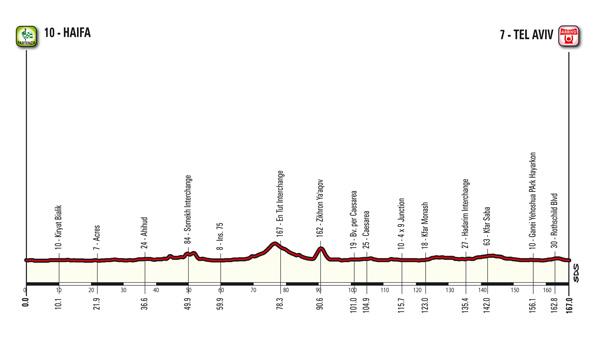 Giro-2018-02