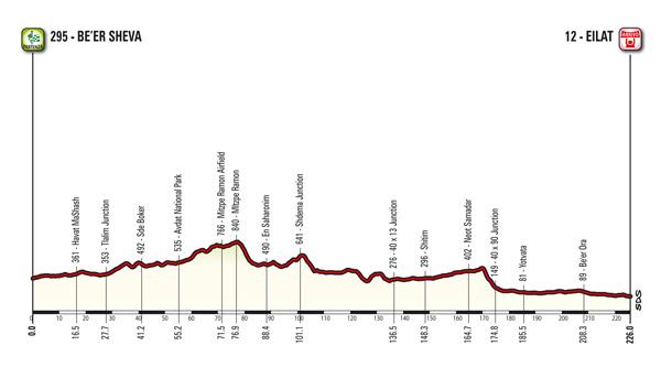 Giro-2018-03