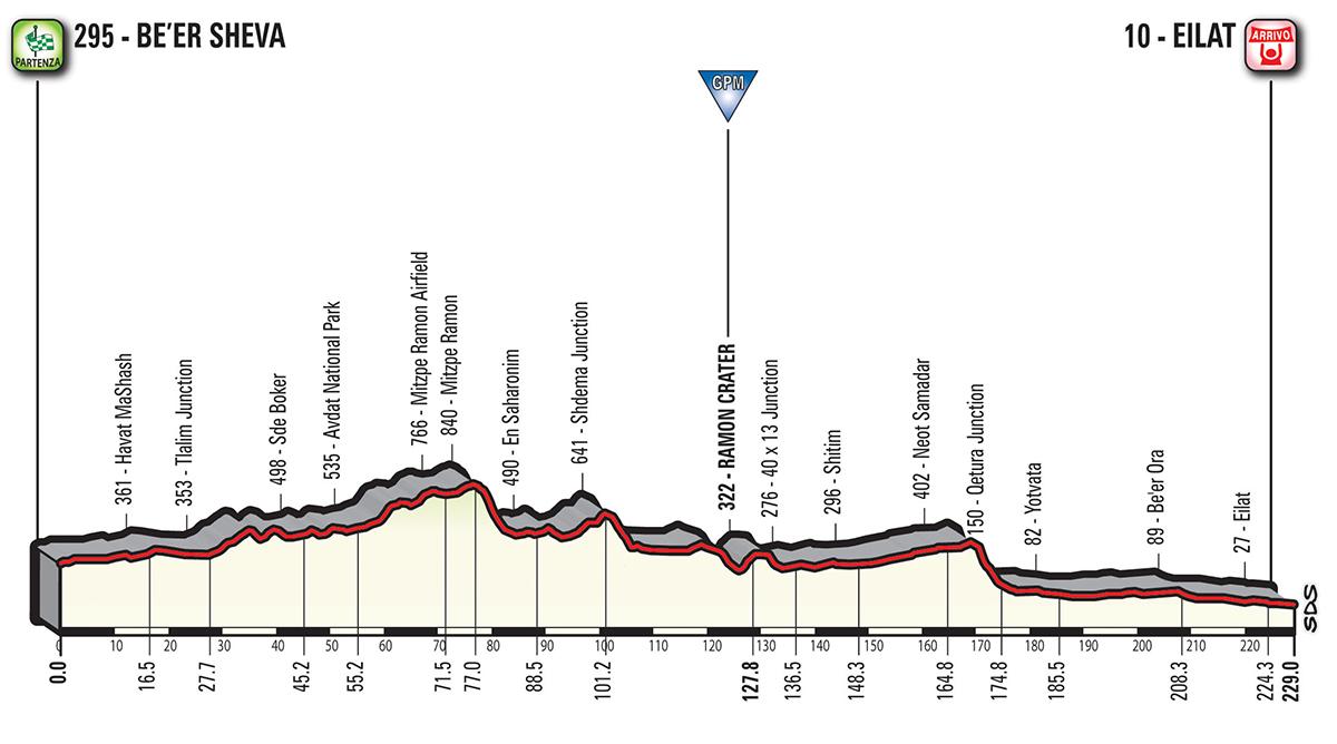 Giro_2018_03