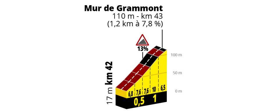 Tour-Francia_2019_01_Muro.jpg