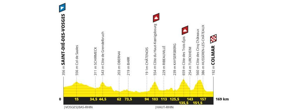 Tour-Francia_2019_05.jpg