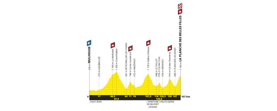 Tour-Francia_2019_06.jpg