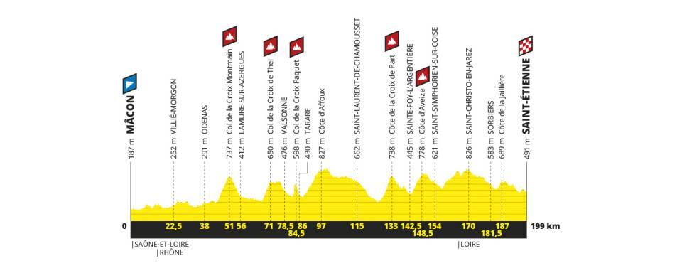 Tour-Francia_2019_08.jpg