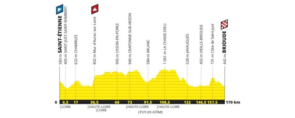 Tour-Francia_2019_09.jpg