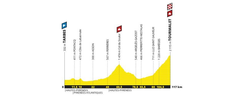 Tour-Francia_2019_14.jpg