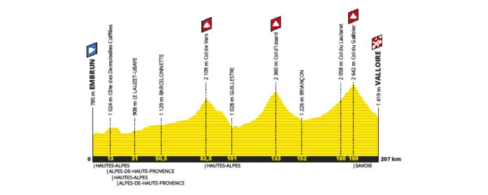 Tour-Francia_2019_18.jpg