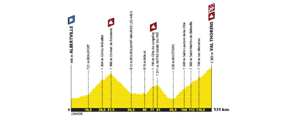 Tour-Francia_2019_20.jpg