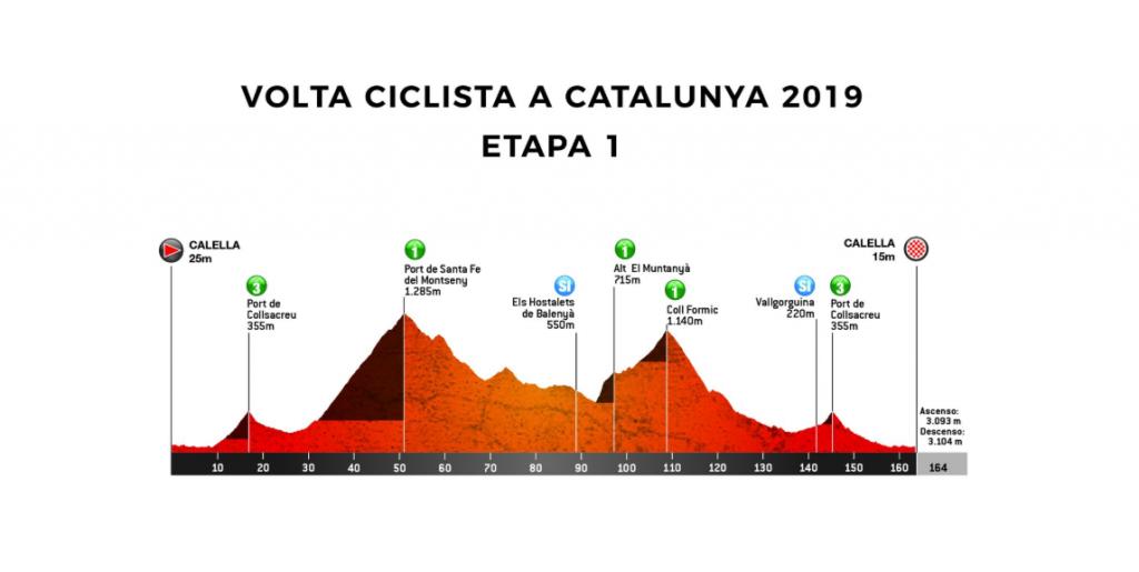 Volta Ciclista a Catalunya 2.UWT ESP (1ª Cat)  Captura-de-pantalla-1278-1024x515