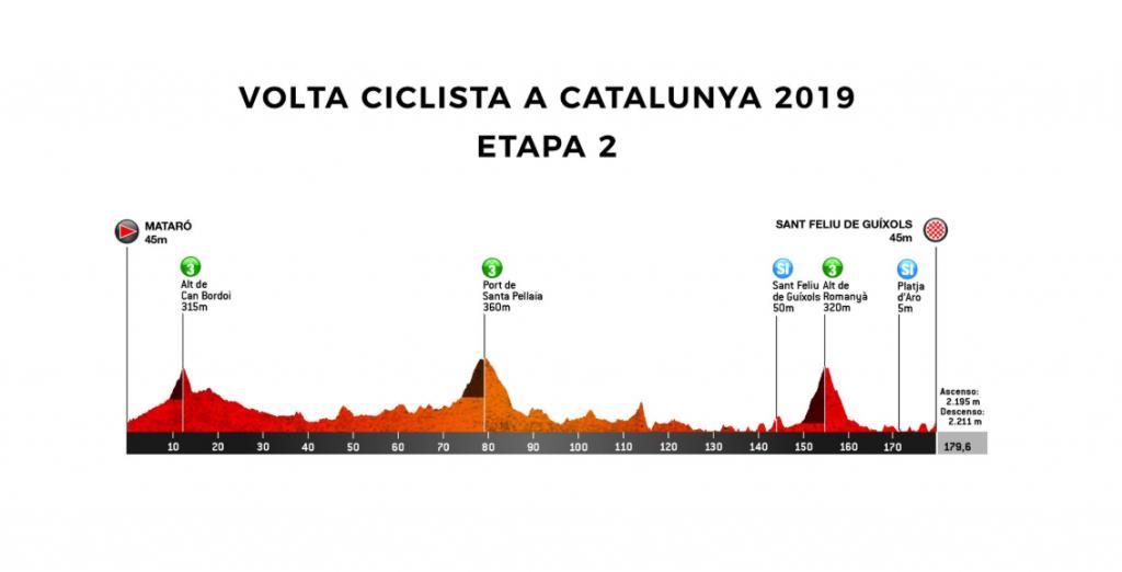 Volta Ciclista a Catalunya 2.UWT ESP (1ª Cat)  Captura-de-pantalla-1279-1024x522