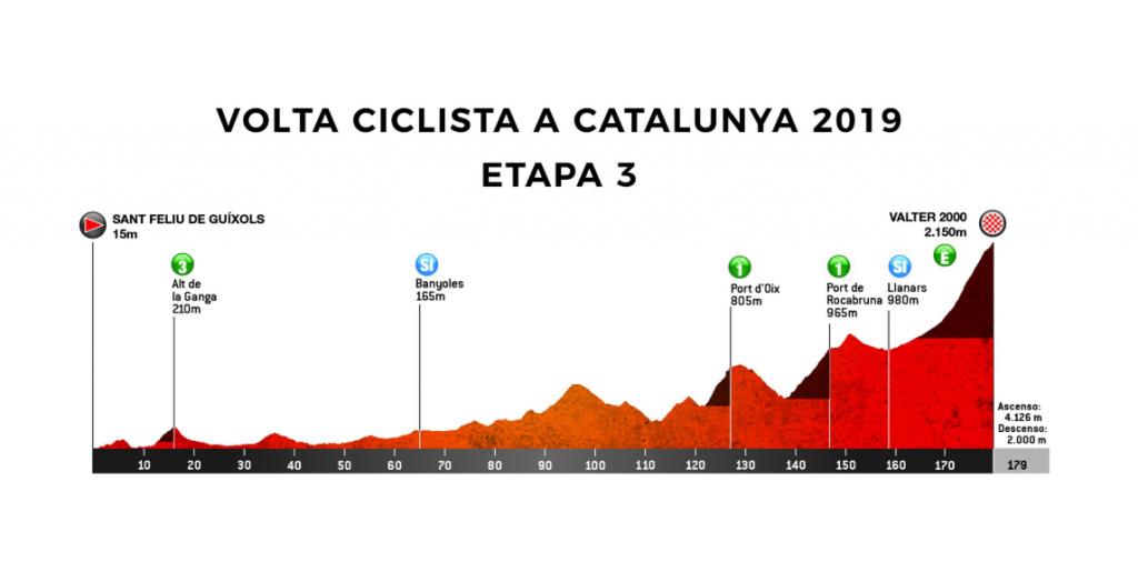Volta Ciclista a Catalunya 2.UWT ESP (1ª Cat)  Captura-de-pantalla-1280-1024x515