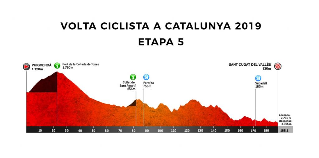 Volta Ciclista a Catalunya 2.UWT ESP (1ª Cat)  Captura-de-pantalla-1282-1024x508