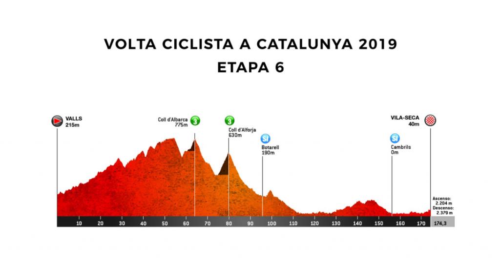Volta Ciclista a Catalunya 2.UWT ESP (1ª Cat)  Captura-de-pantalla-1283-1024x537