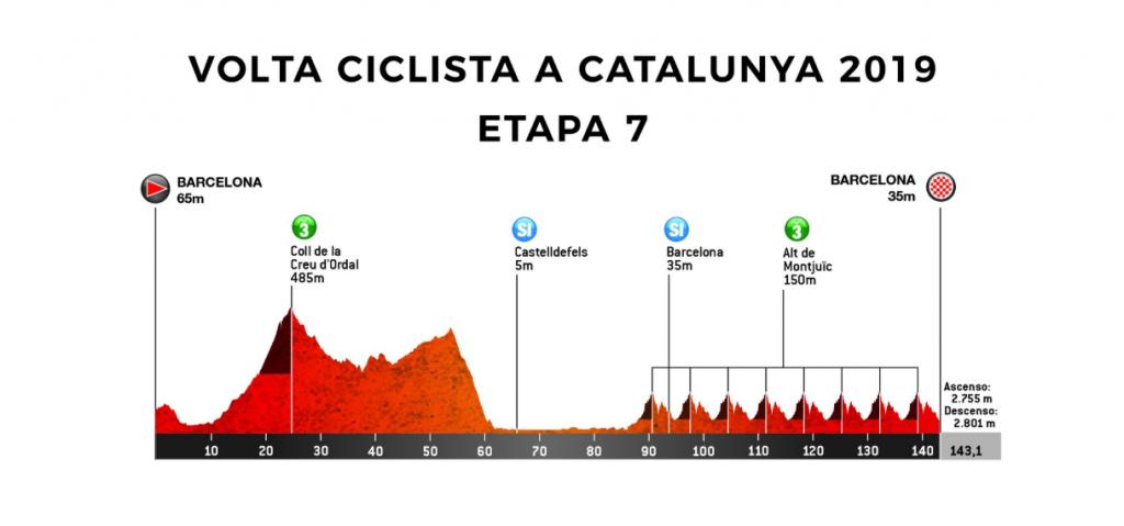 Volta Ciclista a Catalunya 2.UWT ESP (1ª Cat)  Captura-de-pantalla-1284-1024x479