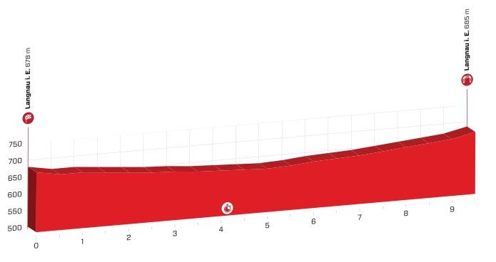 Tour de Suisse 2.UWT SUI (1ª Cat) Tour_de_suiza_01