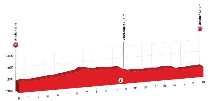 Tour de Suisse 2.UWT SUI (1ª Cat) Tour_de_suiza_08