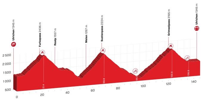Tour de Suisse 2.UWT SUI (1ª Cat) Tour_de_suiza_09